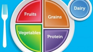 2015-Dietary-Guidelines
